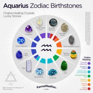 AQUARIUS LUCKY STONES